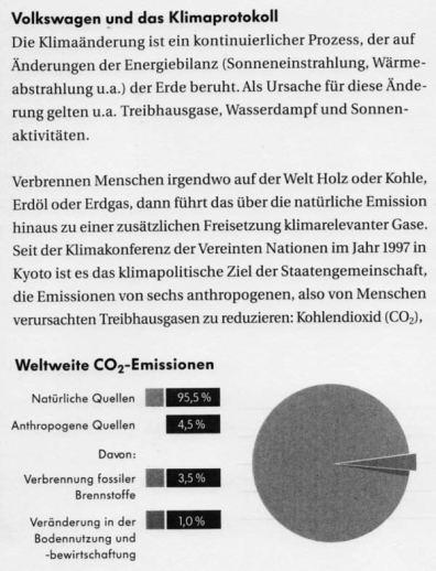 VW-Klimawandel